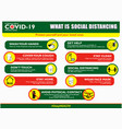 social distancing poster or public health vector image vector image