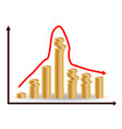 decreasing piles of coins with going down graph vector image