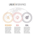 Linear infographics Timeline with 3 steps vector image vector image