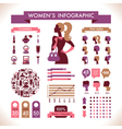 Beautiful Womens Infographics vector image vector image