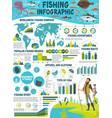 fishing sport infographic with fish and fisherman vector image vector image