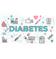 diabetes mellitus word concept surrounded vector image vector image