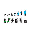 human life cycle silhouette icon vector image