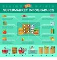 Shop supermarket infographic vector image