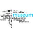 word cloud museum vector image vector image