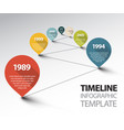 infographic timeline template with pointers on a vector image vector image