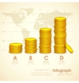 Stack of Gold Coin vector image vector image