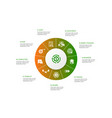 asset management infographic 10 steps circle