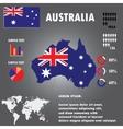 Australia Map Infographics vector image vector image