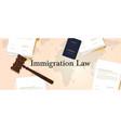 immigration law concept regulation letter vector image