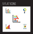 Flat icon diagram set of chart easel infographic vector image