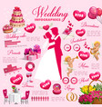 save date infographics wedding services costs vector image