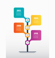 vertical timeline or infographics concept of vector image vector image