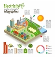 Template Isometric landscape Electricity vector image