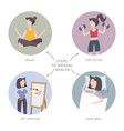 mental health care steps to vector image