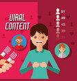 viral content woman holding mobile with magnet vector image