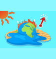 global warming concept vector image