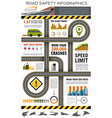 road and traffic safety infographic design vector image vector image