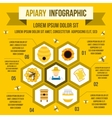 Apiary infographic flat style vector image