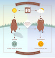 happy groundhog day infographic vector image
