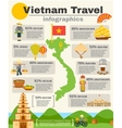 Vietnam Travel Infographic Set vector image vector image