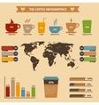 Coffee infographics set vector image vector image