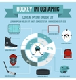 Hockey infographic flat style vector image