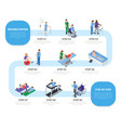 physiotherapy isometric infographics vector image vector image