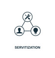 servitization icon thin line style industry 40 vector image vector image