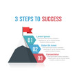4 steps to success vector image vector image