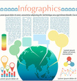 The Earths infographics vector image vector image