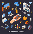Internet Of Things Control Isometric Poster vector image vector image