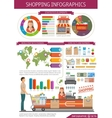 Shopping Infographics Template vector image vector image