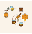 Beekeeping product concept vector image