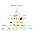 eating pyramid concept vector image