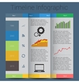 Retro Timeline Infographic design template vector image vector image