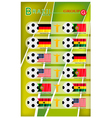 Football Tournament of Brazil 2014 Group G vector image vector image