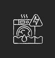 household appliances malfunction chalk white icon