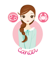 Woman With Cancer Zodiac Sign vector image