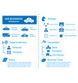 car business infographic for annual report vector image vector image