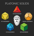 platon solid set colored icons vector image vector image