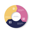 3 steps pie chart circle arrows infographic vector image vector image