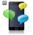 sending and receiving sms messages vector image