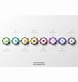 concept of 8 steps of successive development