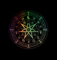 wiccan symbol protection set mandala wicca vector image vector image