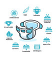 baby diaper disposable nappy with characteristics vector image