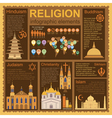 Religion infographics vector image