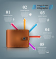 wallet money icon business infographic vector image