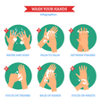 Washing Hands Flat Icons Set vector image