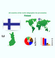 finland all countries of the world infographics vector image vector image